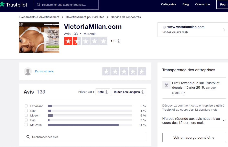 Avis utilisateurs Victoria Milan